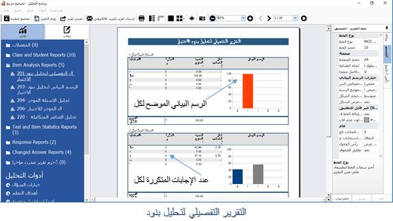 التقرير التفصيلي لتحليل بنود الاختبار