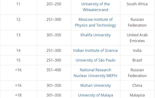 الاعتماد الأكاديمي الدولي